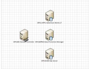 DPM_SQL#01